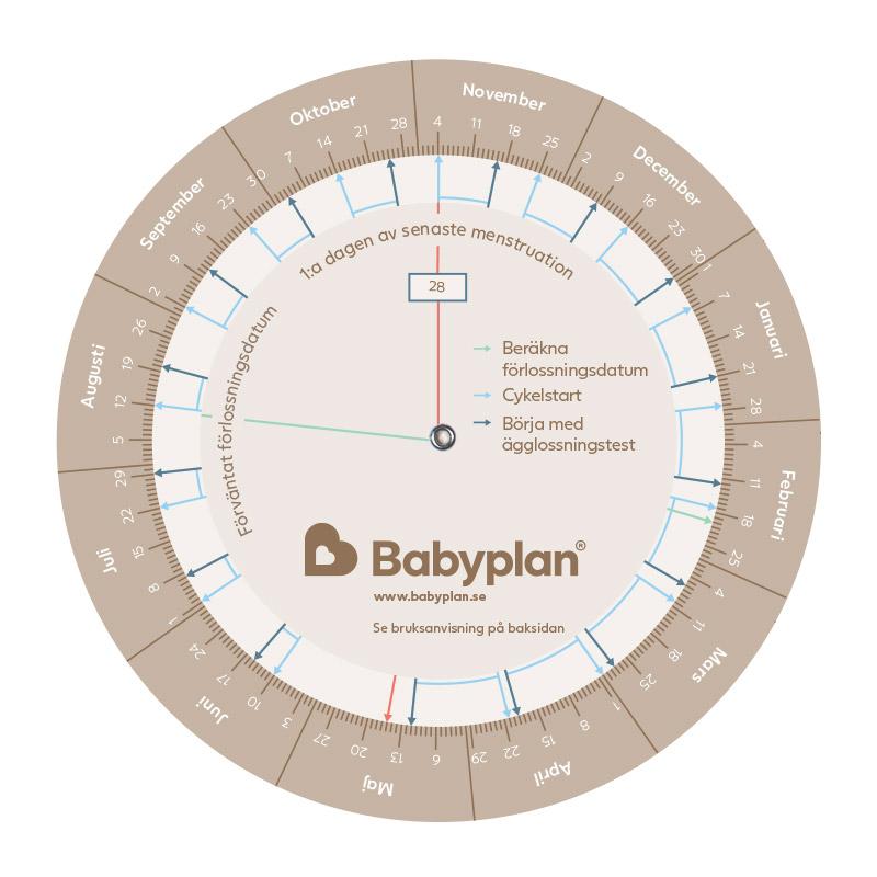 Kalkylator för startdag för ägglossningstest